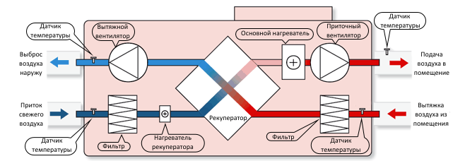 RIS P схема .png